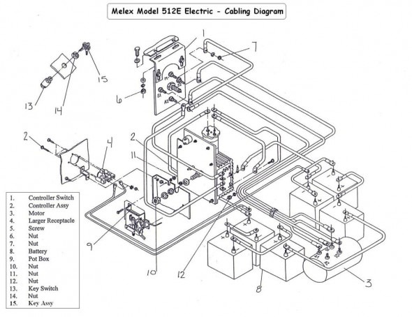 36 Volt Ezgo Golf Cart Wiring Diagram - Wiring Diagram