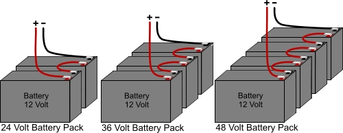 ZF_8408] 36 Volt Battery Wiring DiagramWida Tobiq Itis Barep Lite Cajos Mohammedshrine Librar Wiring 101