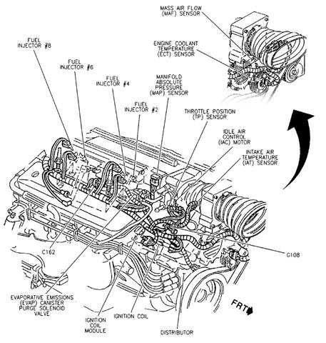 [DIAGRAM_5UK]  KE_3642] Wiring Diagram For Chevrolet 350 Engine | Chevy 350 Engine Diagram |  | Winn Xortanet Salv Mohammedshrine Librar Wiring 101
