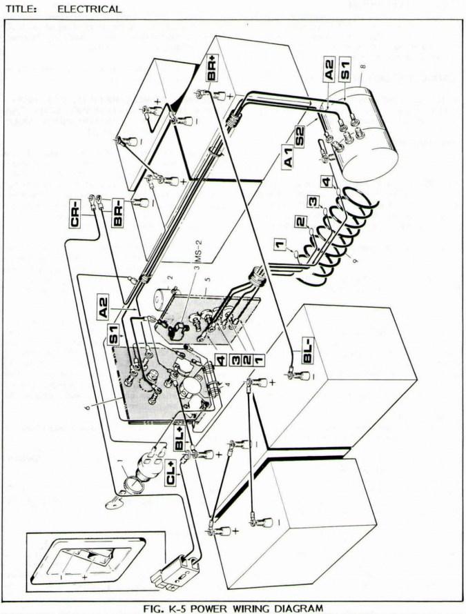 11 Top 1990 Ezgo Wiring Diagram Wiring Diagram Theory Theory Zaafran It