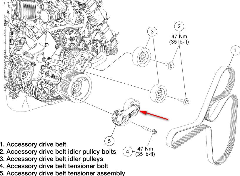 Excellent How Do You Change The Serpentine Belt On A 2009 F 250 6 4 Diesel Wiring Cloud Licukaidewilluminateatxorg