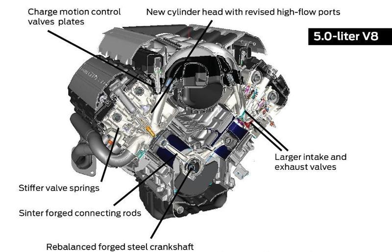VW_3354] Diagram Moreover Lincoln Ls V8 Engine Diagram On Impala 5 3 V8  EngineGresi Momece Mohammedshrine Librar Wiring 101