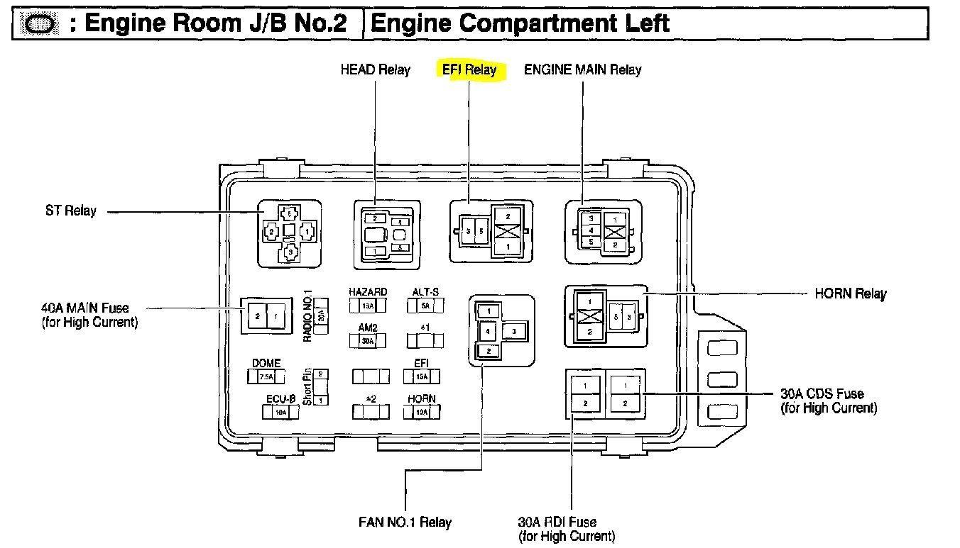 2007 Toyota Yaris Wiring Diagram
