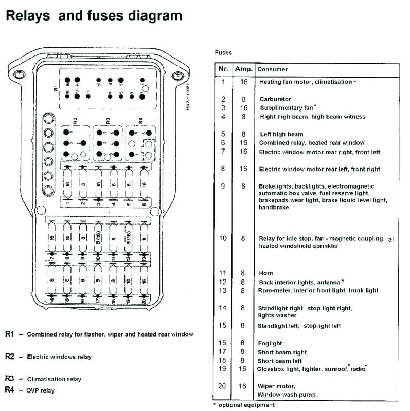 ON_3608] Mercedes Benz Sl 500 Fuse Box Diagram Free DiagramBotse Spoat Scoba Mohammedshrine Librar Wiring 101