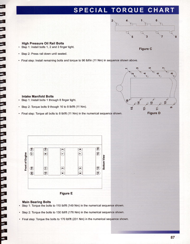 Ford F550 Engine Diagram Wiring Diagrams Chatter Chatter Chatteriedelavalleedufelin Fr