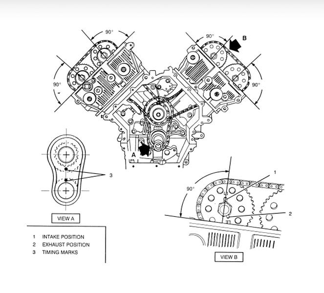 46l-engine-diagram-wiring-diagram 46 L V8 46 Ford Engine Diagram