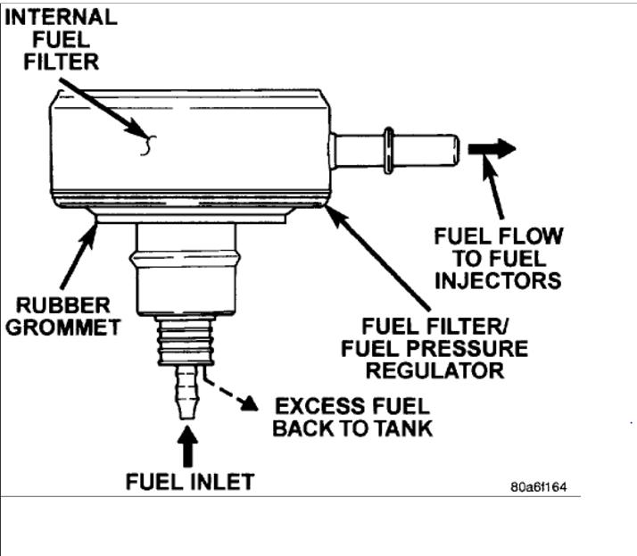 dodge ram 150 fuel filter - wiring diagram school-explore-c -  school-explore-c.graniantichiumbri.it  graniantichiumbri.it