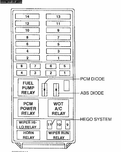 97 Explorer Fuse Diagram - 1998 Chevy Suburban A Wiring Harness Diagram For  Transfer Casek1500 - foreman.lalu-lupa-doe.decorresine.itWiring Diagram Resource