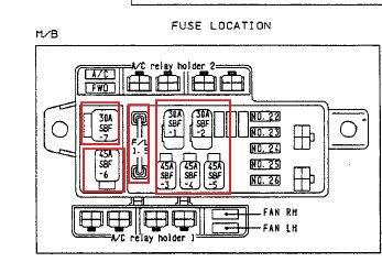 1994 subaru svx fuse box - wiring diagram beam-browse-a -  beam-browse-a.bowlingronta.it  bowlingronta.it