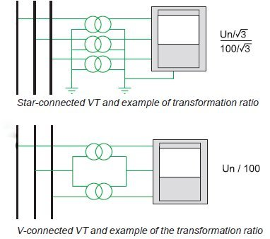 Peachy Conection Of Voltage Potential Transformer Wiring Cloud Licukshollocom