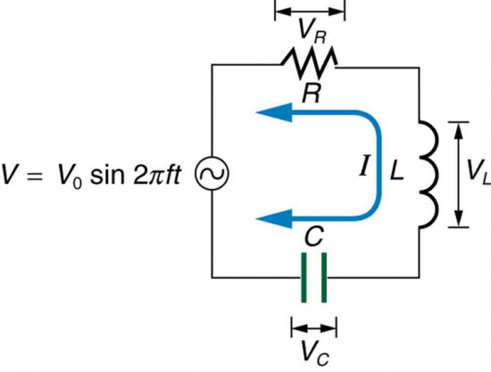 Magnificent Rlc Series Ac Circuits Physics Wiring Cloud Rineaidewilluminateatxorg