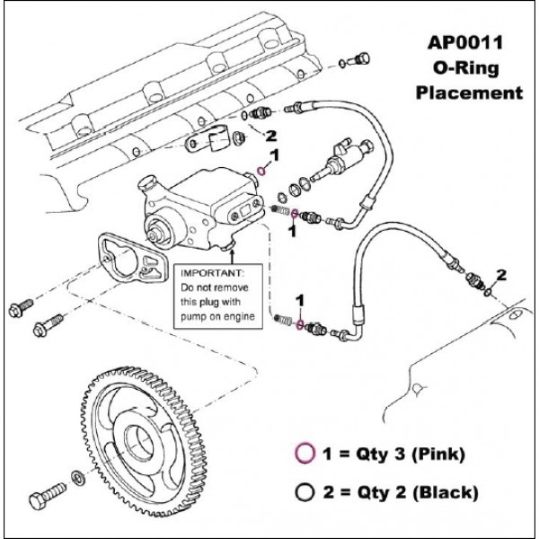 1996 Ford 7 3 Liter Diesel Engine Diagram High Pressure Oil Pump Wiring Diagram Level Level Lechicchedimammavale It