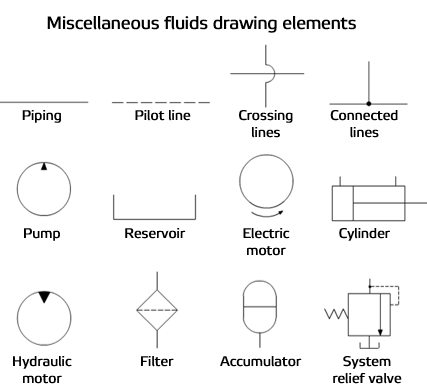 Tremendous Circuit Diagram How To Read Basic Electronics Wiring Diagram Wiring Cloud Hemtshollocom