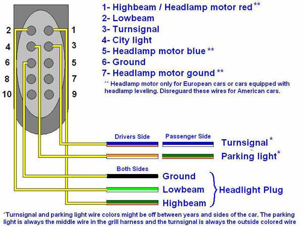 OW_0820] Ford Focus Headlight Wiring Download DiagramEtic Egre Mohammedshrine Librar Wiring 101