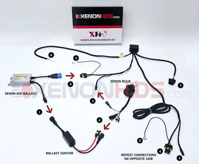 OC_7268] Xenon Hid Conversion Wiring Diagram Download DiagramOspor Gram Remca Sarc Mous Lectr Ical Perm Sple Hendil Mohammedshrine  Librar Wiring 101