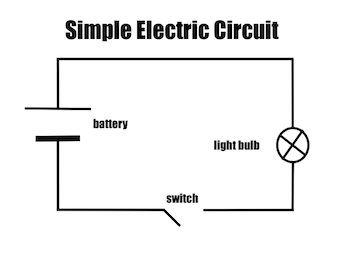 Phenomenal Electrical Circuit Diagram Basic Electronics Wiring Diagram Wiring Cloud Gufailluminateatxorg