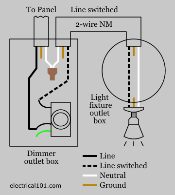 Pleasing Dimmer Switch Wiring Electrical 101 Wiring Cloud Photboapumohammedshrineorg