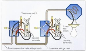 Groovy Domestic Electrical Wiring Diagram Basic Electronics Wiring Diagram Wiring Cloud Gufailluminateatxorg