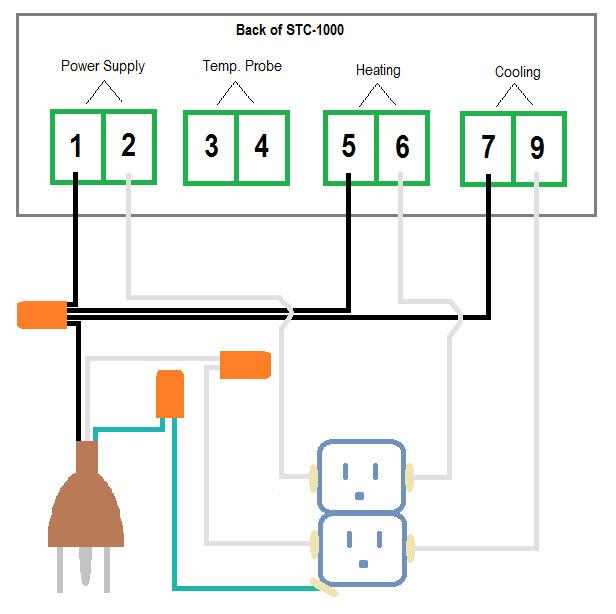 stc 1000 wiring diagram for incubator dd 9852  temperature control wiring diagrams download diagram  temperature control wiring diagrams