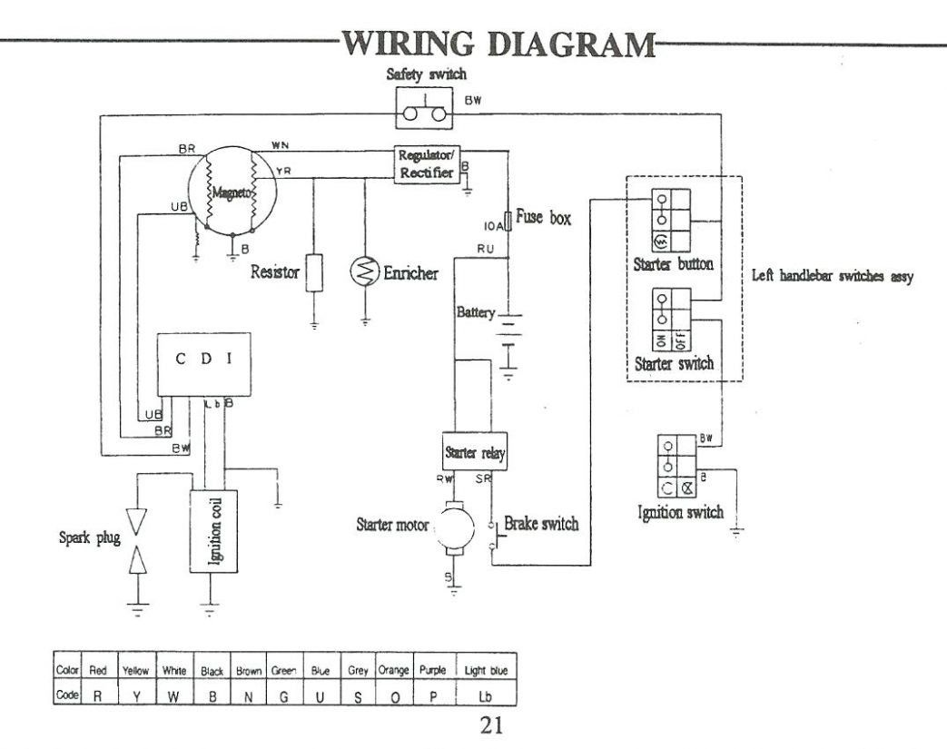 For Ssr 110 Atv Wiring Diagram - 3 Way Toggle Switch Guitar Wiring Diagram  for Wiring Diagram SchematicsWiring Diagram Schematics