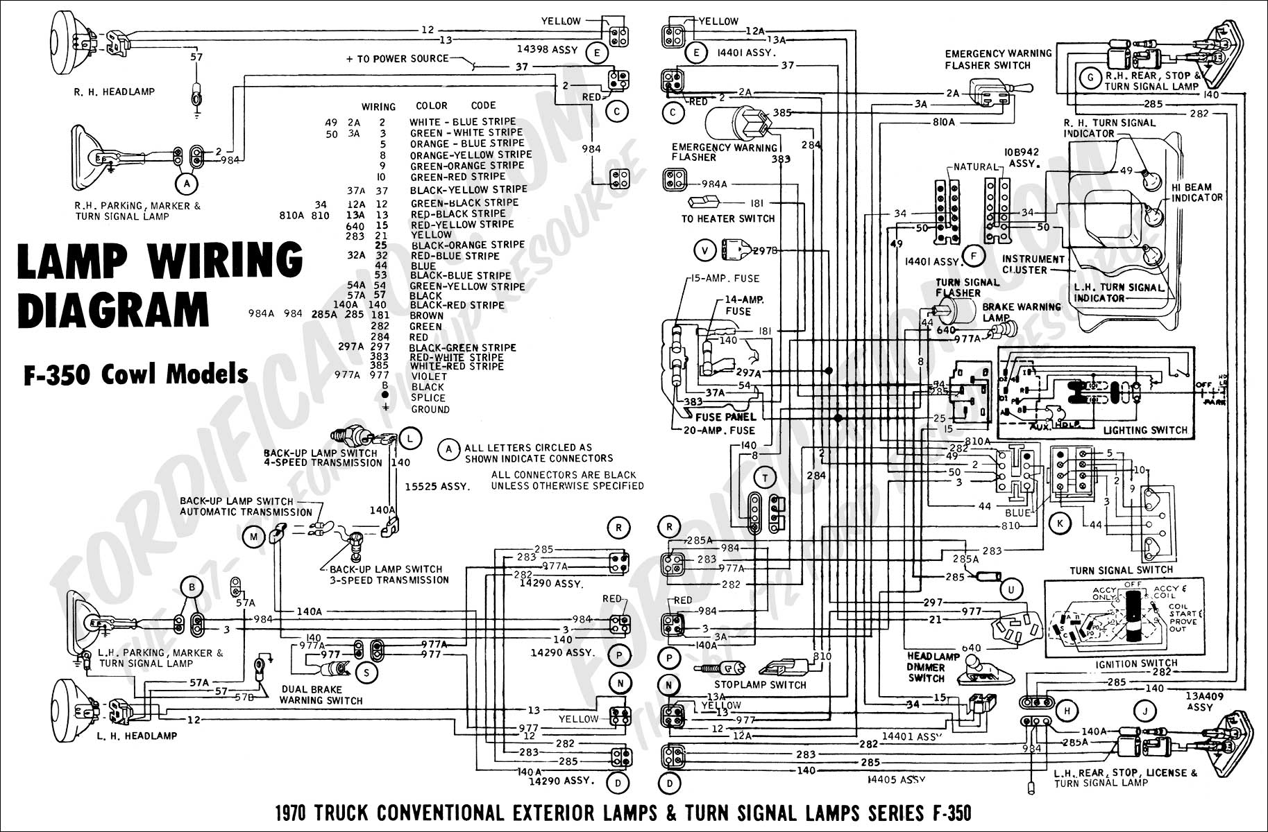 Miraculous 2011 F 350 Super Duty Factory Trailer Wiring Diagram Troubleshooting Wiring Cloud Licukshollocom