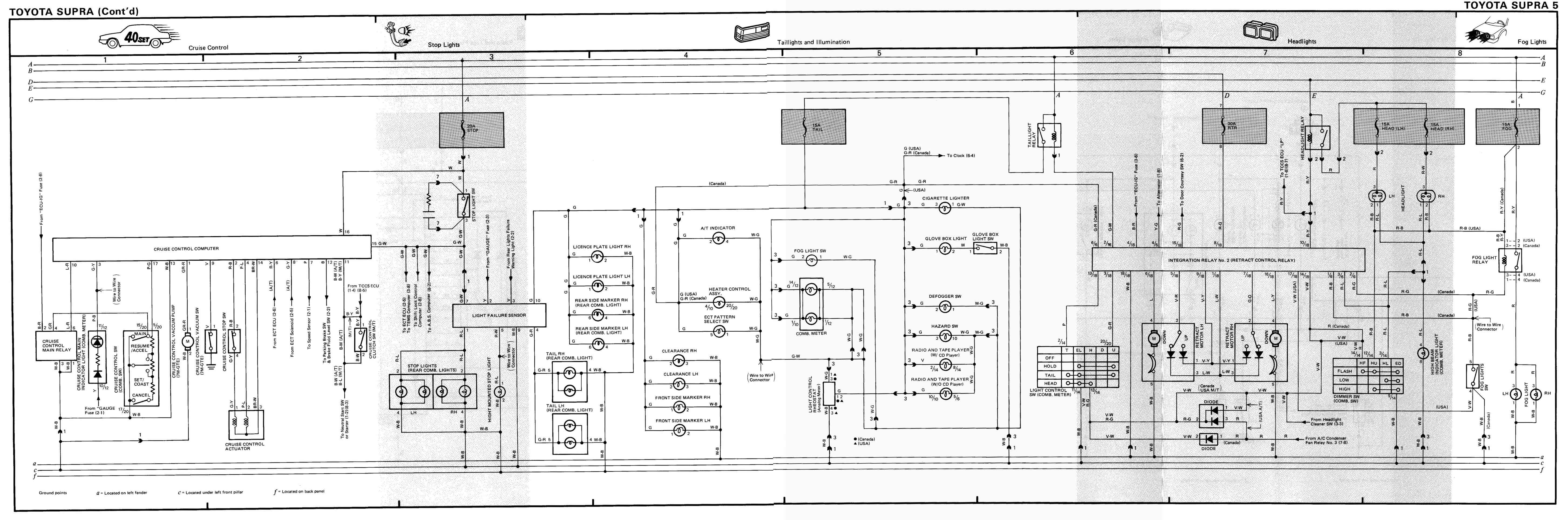 mk3 supra wiring diagram - fusebox and wiring diagram visualdraw-net -  visualdraw-net.sirtarghe.it  diagram database