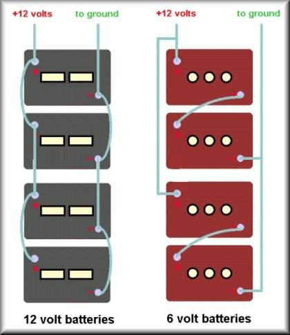 Marvelous Battery Bank Wiring Diagrams 6 Volt 12 Volt Series And Wiring Cloud Gufailluminateatxorg
