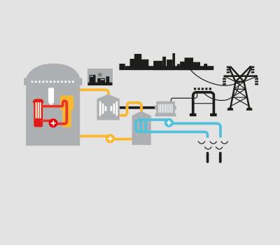 Strange About Us Emirates Nuclear Energy Corporation Wiring Cloud Onicaxeromohammedshrineorg