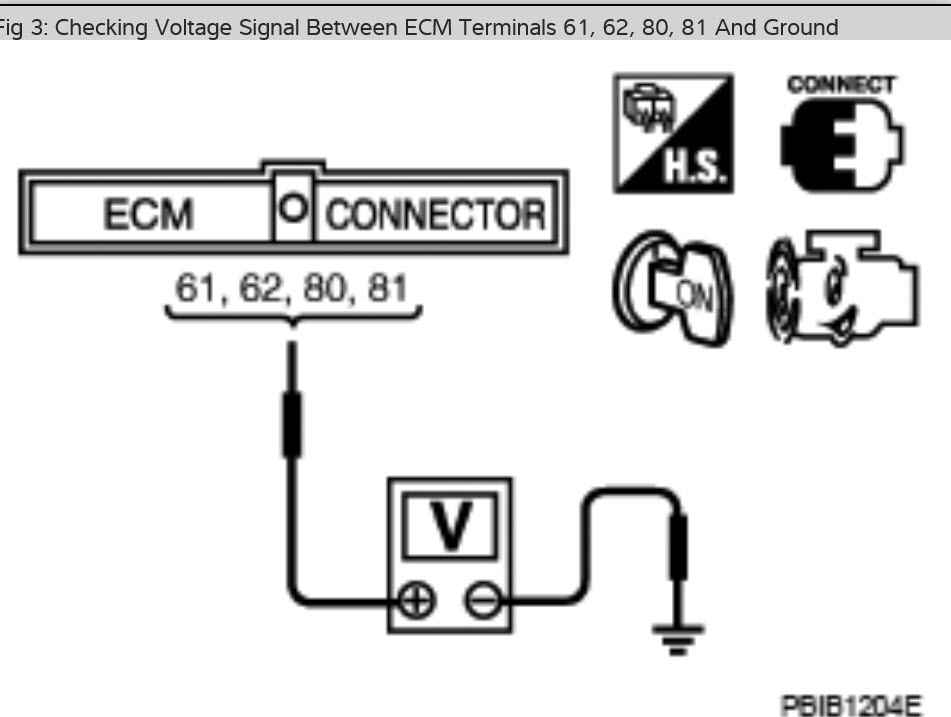 Nissan X Trail Ecu Wiring Diagram