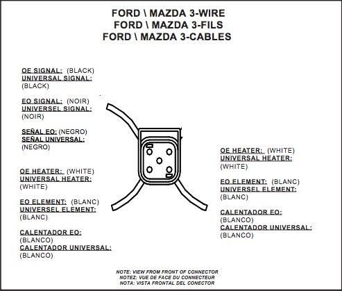 mazda 3 oxygen sensor wiring diagram - wiring diagram export miss-momentum  - miss-momentum.congressosifo2018.it  congressosifo2018.it