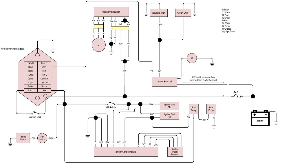 Peachy Bobber Wire Diagram Wiring Diagram Wiring Cloud Rineaidewilluminateatxorg