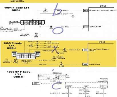 Tw 3440 Honda Obd Ii Wiring Diagram Free Diagram
