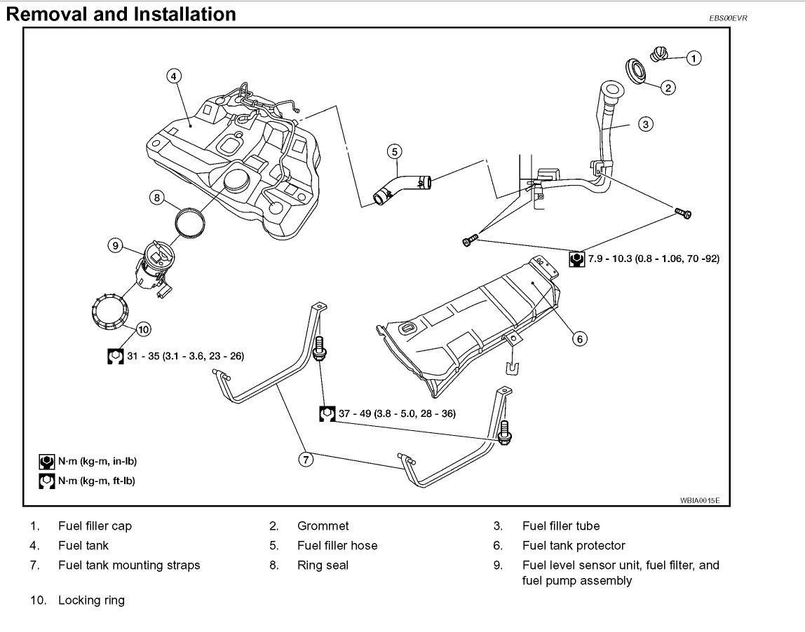 2010 Nissan Altima Fuel Filter - Wiring Diagramsloot.cool.lesvignoblesguimberteau.fr