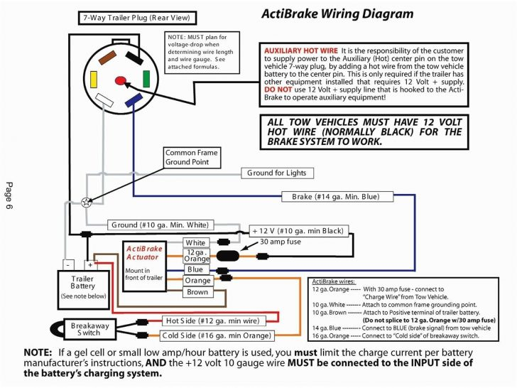 [SCHEMATICS_48IS]  Nissan Titan Trailer Wiring Harness - Volvo Semi Truck Fuse Diagram for Wiring  Diagram Schematics | 7 Pin Wiring Diagram For Nissan Titan Truck |  | Wiring Diagram Schematics
