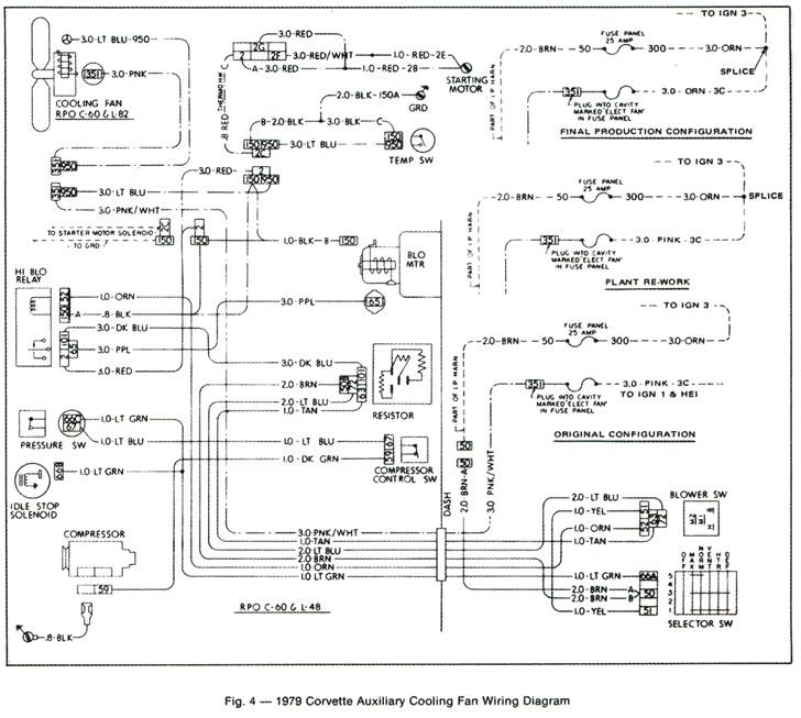 zg_6522] 64 chevy corvette 327 wiring diagram download diagram  unnu ophen ponol ostr aeocy lline sianu semec mohammedshrine librar wiring  101