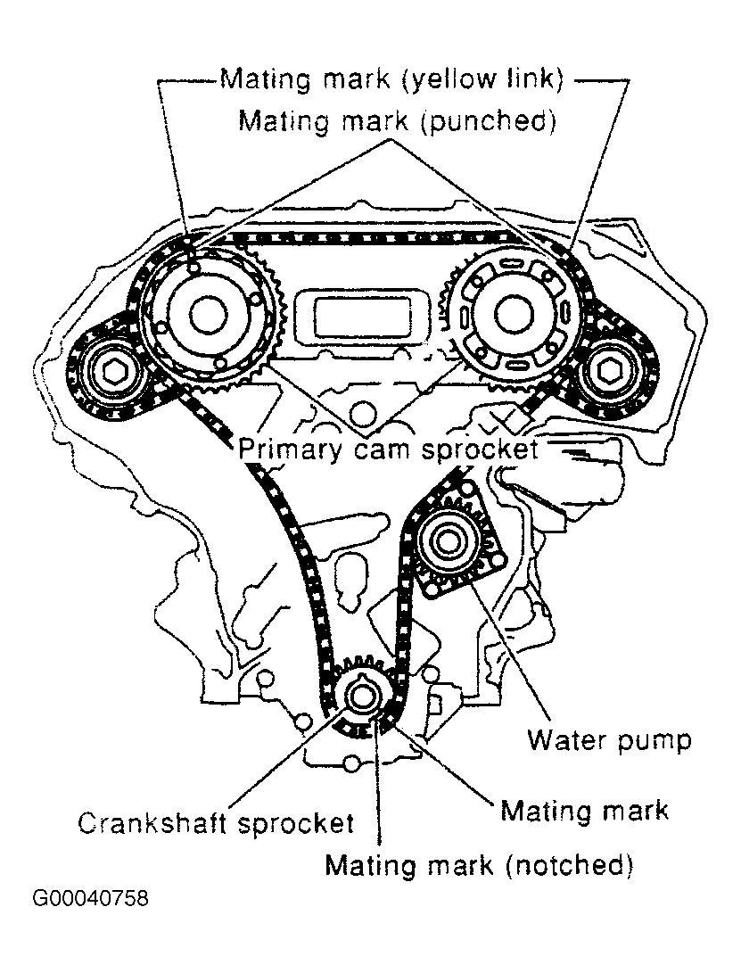 2011 Nissan Pathfinder Engine Diagram 2000 Chevy Silverado 1500 Wiring Diagram Schematic Jeepe Jimny Nescafe Jeanjaures37 Fr