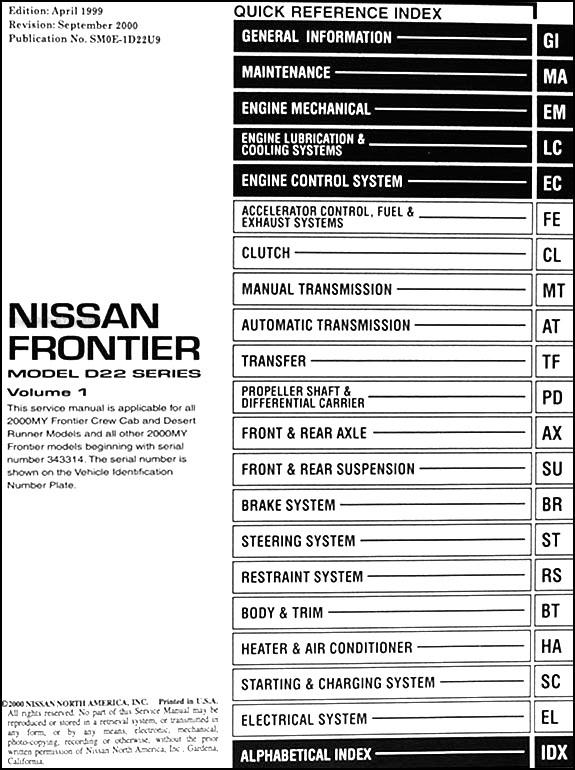 Yg 0298 2000 Nissan Maxima Shift Solenoid Also 2000 Nissan Maxima Belt Diagram Wiring Diagram