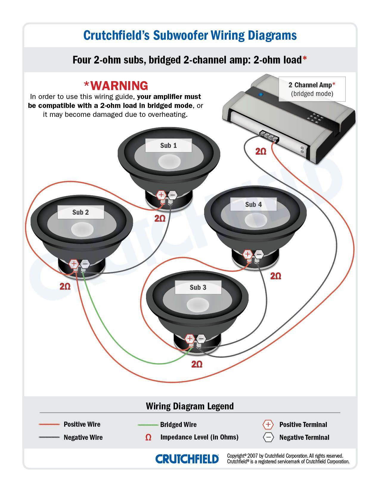 Super Dual Subwoofer To Amp Wiring Diagram Basic Electronics Wiring Diagram Wiring Cloud Cranvenetmohammedshrineorg