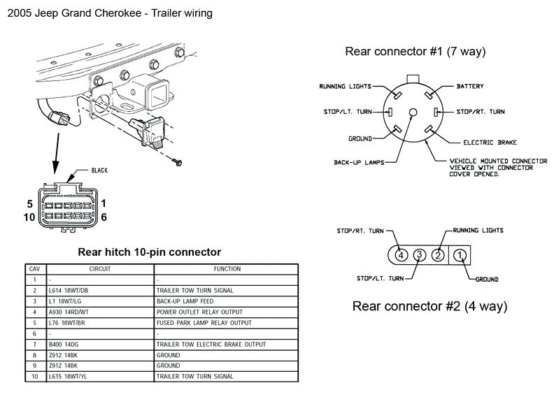 2002 Jeep Grand Cherokee Transmission Wiring Diagram
