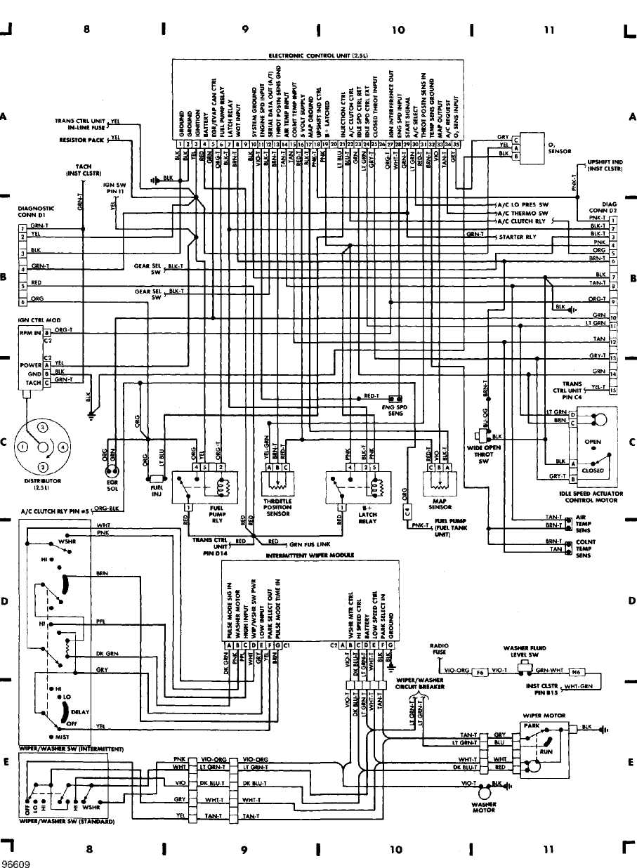 Pleasant Jeep Cherokee Distributor Wiring Diagram Basic Electronics Wiring Wiring Cloud Licukshollocom