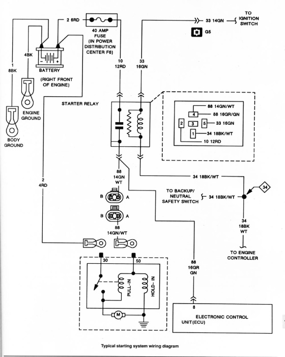 jeep scrambler wiring diagram rb 3959  jeep starter diagram download diagram  rb 3959  jeep starter diagram download