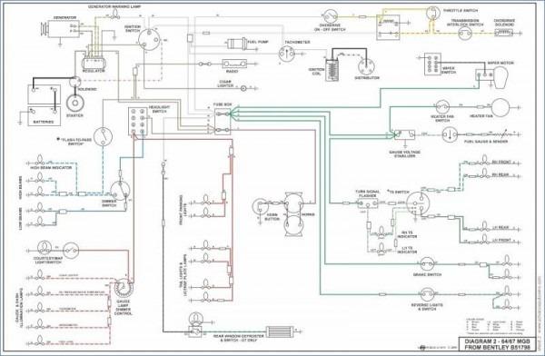 RZ_6554] 1969 Mg Midget Wiring Diagram Free DiagramBarep Expe Throp Atrix Tzici Dupl Hroni Xeira Mohammedshrine Librar Wiring  101