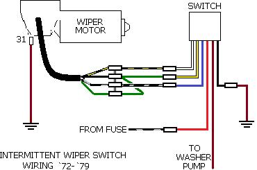 Outstanding Vw Thing Wiper Wiring Diagram Wiring Diagram Data Schema Wiring Cloud Icalpermsplehendilmohammedshrineorg