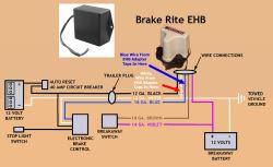 lb_7260] wiring the titan brakerite ehb adapter to the titan ...  ndine bupi elinu mecad pendu kook odga mohammedshrine librar ...