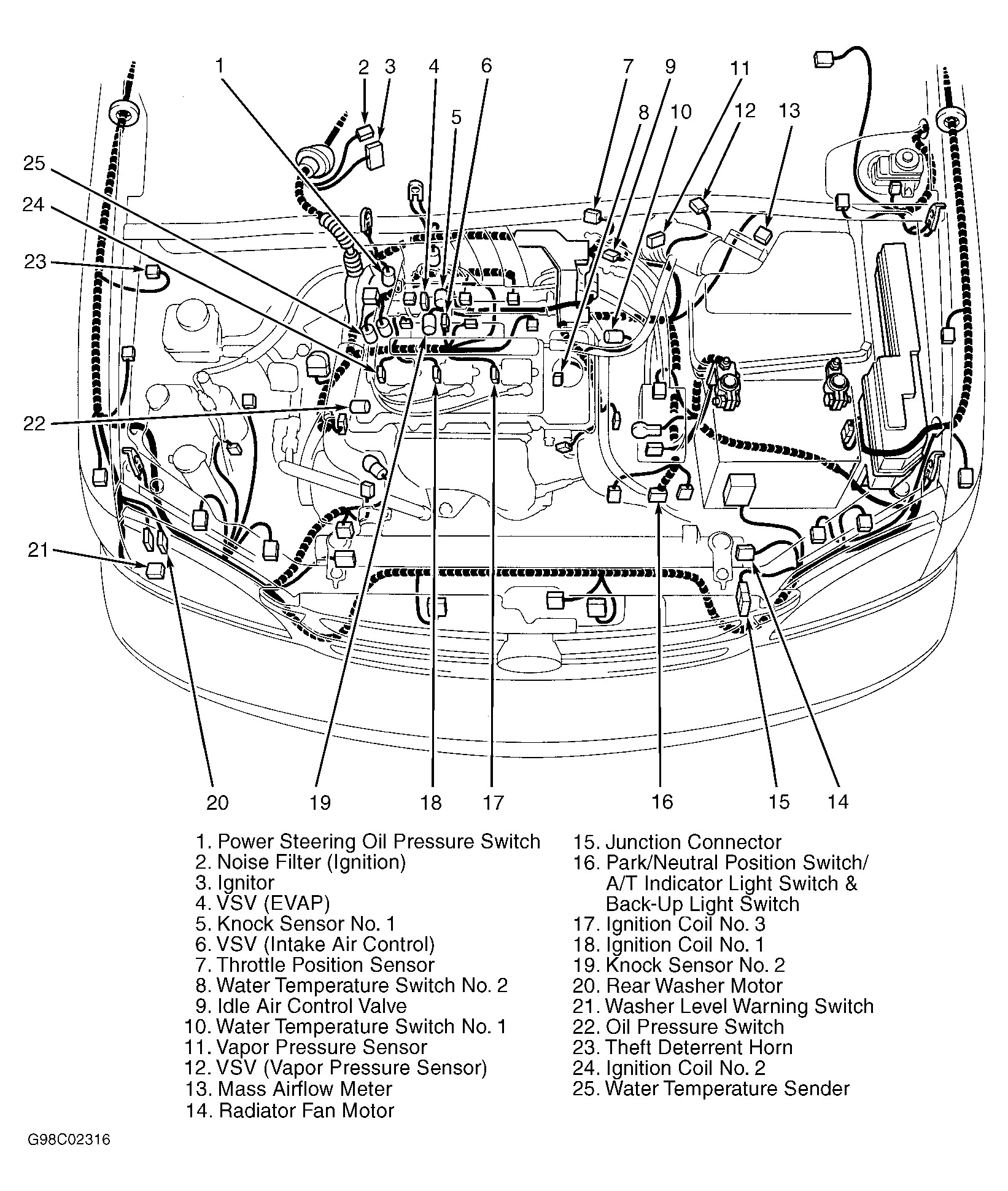 2001 toyota rav4 engine diagram - wiring diagram tell-inspection-c -  tell-inspection-c.consorziofiuggiturismo.it  consorziofiuggiturismo.it