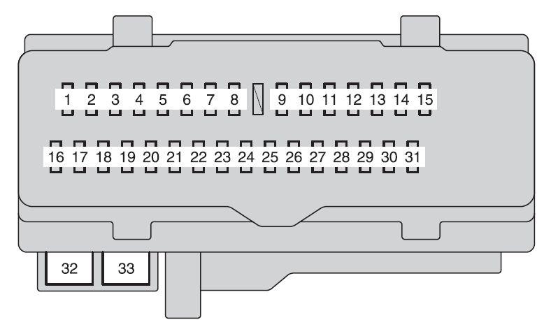 [DIAGRAM_1CA]  HK_4411] Relay Wiring Diagram 2004 Toyota Sienna Fuse Box Diagram Toyota  Download Diagram | 2015 Toyota Sienna Fuse Diagram |  | Monoc Iosco Bemua Mohammedshrine Librar Wiring 101