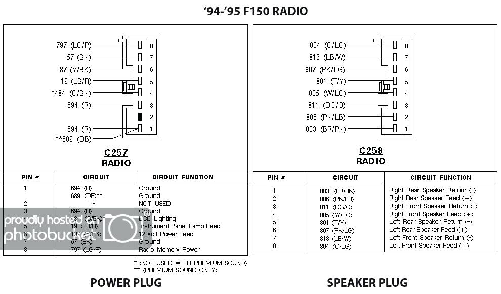 nc5837 1995 f150 wiring diagram 1995 ford explorer radio