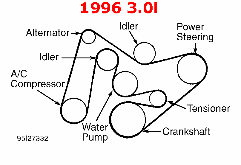1989 ford ranger engine diagram df 5826  1996 ford ranger serpentine belt routing and timing belt  ford ranger serpentine belt routing