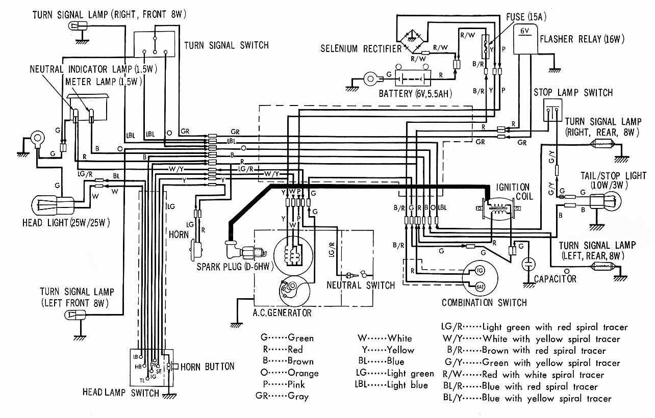 Zk 6379 Honda Cl90 Electrical Wiring Diagram Click To Enlarge