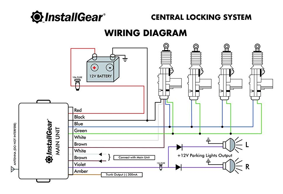 Fantastic Remote Central Locking Wiring Diagram Basic Electronics Wiring Diagram Wiring Cloud Filiciilluminateatxorg